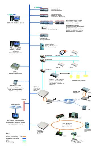 digitalcontrol_clip_image003